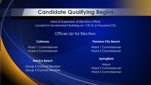 Municipal Candidate Qualifying Starts in Bay County