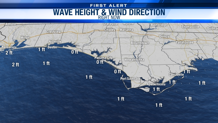 Local Wave Heights